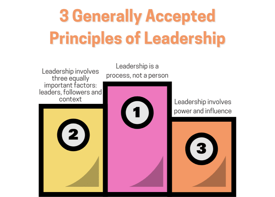 Leadership Development: Moving Past the Rah-Rah Initiatives